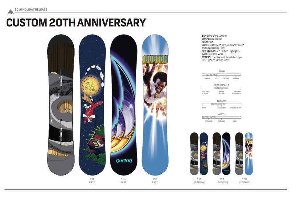 Burton Custom 20th anniversary